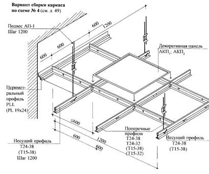 Элементы потолка и схема крепления